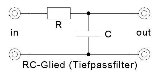 RC-Glied